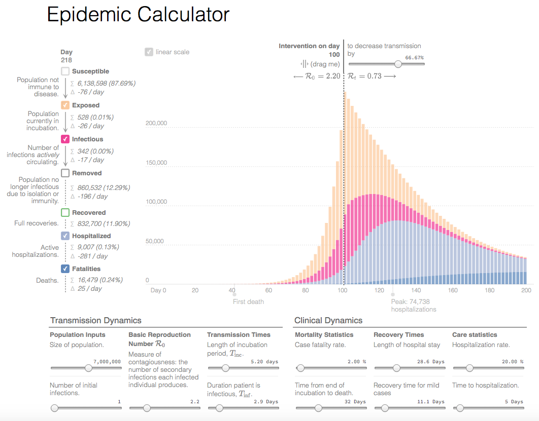 Epidemic Calculator Screenshot - Click for interactive calculator
