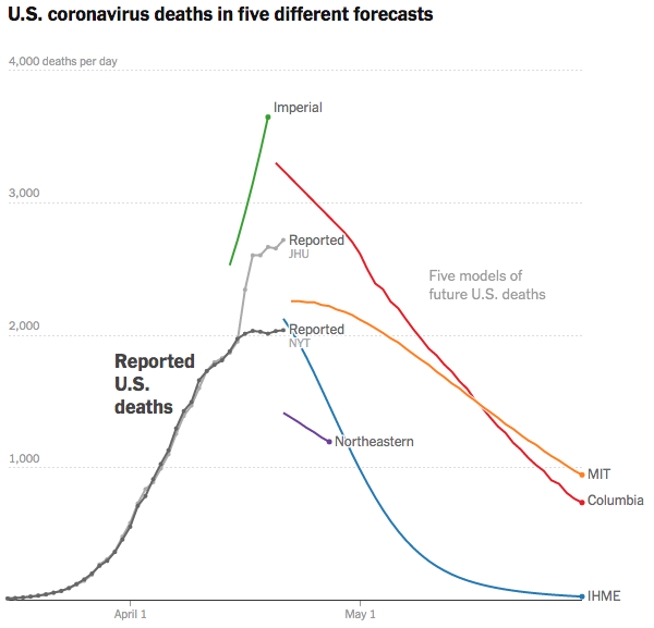Coronavirus Mortality Model - New York Times