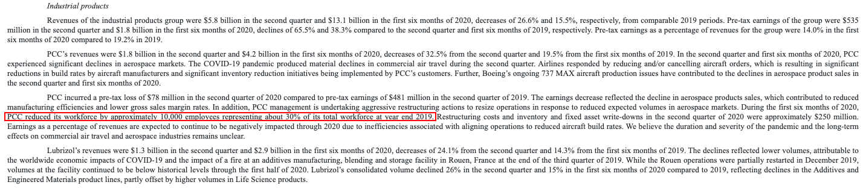 Real Vision Blog: Berkshire Hathaway 2020 2nd Quarter Report